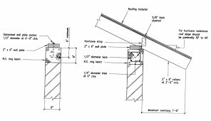 house plans with hip roof plans roof construction plans drawings to accompany the simple hip