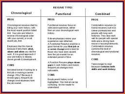 functional resume vs chronological resume difference chronological resume functional resume