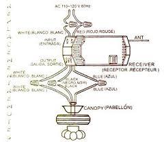 wiring diagram for hampton bay ceiling fan u2013 the wiring diagram