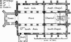 All Saints Church Floor Plans by Parishes Shillington With Lower Stondon And Holwell