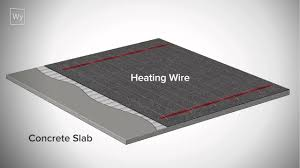 in floor heating basement why insulate concrete slab with cerazorb underlayment when using