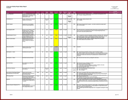 project management report template excel mickeles spreadsheet