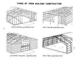 type of building construction design of your house u2013 its good