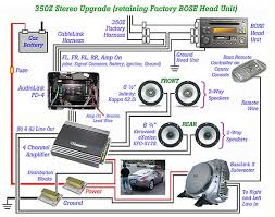 bose to alpine amp help i c e u0026 electronics 350z u0026 370z uk