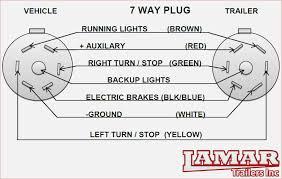 utility trailer wiring diagram davidbolton co