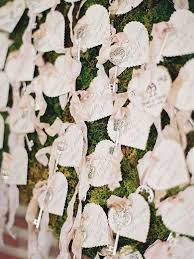 kitchen tea decoration ideas tea party bridal shower ideas