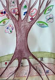 activities for children and self esteem tree
