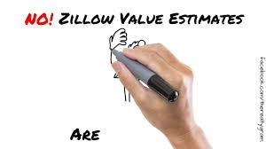are zillow home values accurate real estate video meme youtube