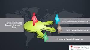 gm global service desk service platform services