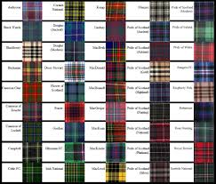 plaid and tartan what u0027s the difference