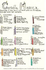 164 best candle magick colors meanings images on pinterest color