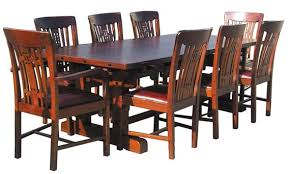 Not Until Round Table Design Metal Dining Tables  Unique Dining - Furniture dining table designs
