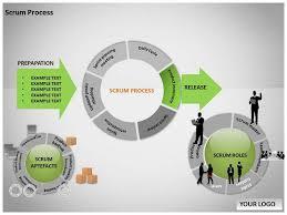 powerpoint process flow chart template u2013 business process management