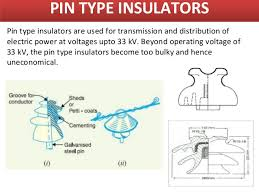 insulators and its types