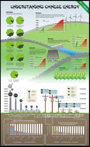 113 best green stuff images on pinterest climate change