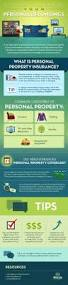 home insurance quote without personal info infographic insurance for belongings allstate
