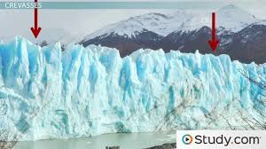 effect ice age glaciers formation pluvial lakes video