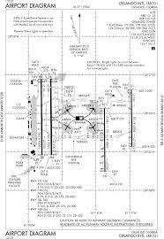 Mco Terminal Map File Mco Airport Diagram Svg Wikimedia Commons