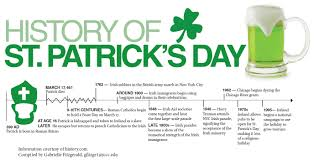 st patrick day worksheet for childrens worldwide celebrations