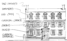 georgian architecture house plans architects georgian revival search architectural