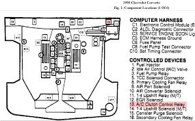 link to c3 u0026 c4 vette wiring diagrams grumpys performance garage