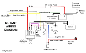 basic chopper wiring diagram basic electric furnace wiring diagram