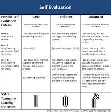 employee self assessment samples sample self evaluationvalues