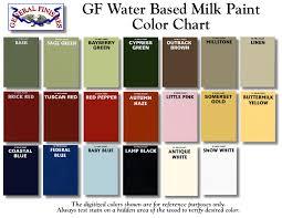 national paint store catalog