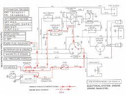 cub cadet 1325 wiring diagram club car wiring diagram