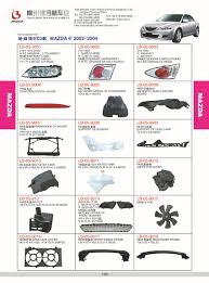 parts name of car with pictures dolgular com