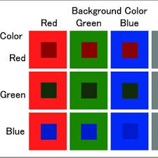 2 color combination color combinations tested in experiment 1 luminance was virtually