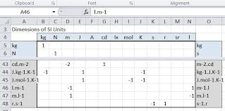 Si Units Table Units For Excel 3 U2013 Editing The Units Table Newton Excel Bach