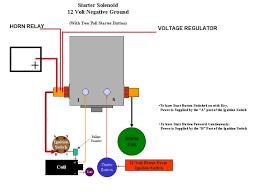 wiring diagram starter solenoid wiring diagram sample free ford