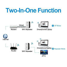 home network repeater wiring diagram home wiring diagrams
