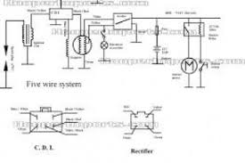 qingqi scooter wiring diagram qingqi wiring diagrams