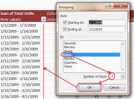 Sort A Pivot Table Grouping Dates In Pivot Tables Show Pivot Reports By Month