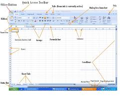 Tutorial For Excel Spreadsheets Saeli K Turned Off Section Nav 7 5 Basics Of A Spreadsheet