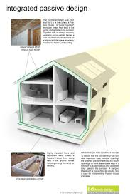 architecture home design 197 best passive house design images on pinterest passive house