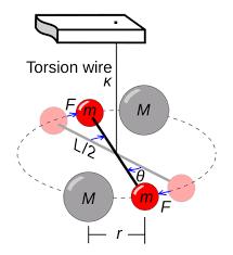 newton u0027s universal law of gravity read physics ck 12