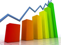 growing chart about us growth chart 7 digital marketing the premier online