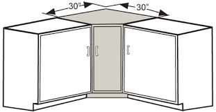 uniline laboratory furniture