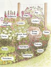 Cottage Garden Layout 408 Best Tuin Border Ideeën Images On Pinterest Landscaping