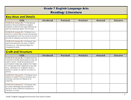 free lesson plans for elementary teachers 28 images editable plan