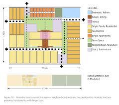 Floor Plan Diagrams Ii Plan Diagrams Steve Summerford