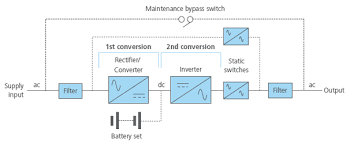 how eco mode ups systems boost operatng efficiency