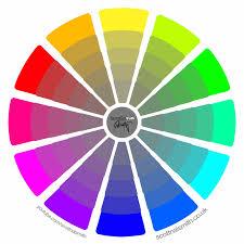 Colour Colour Wheel For Artists Product Categories Scott Naismith Shop