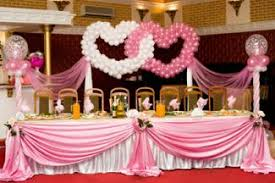 Balloon Centerpieces For Tables Balloon Decorations For A Wedding Reception Lovetoknow