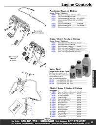 land rover discovery 3 handbrake wiring diagram wiring diagram
