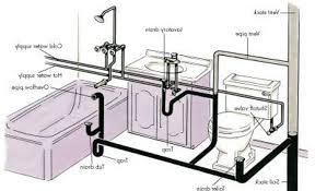 bathroom ventilation fan light heater heat vent wiring wall to