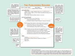 how to write a cover letter and resume format template s peppapp